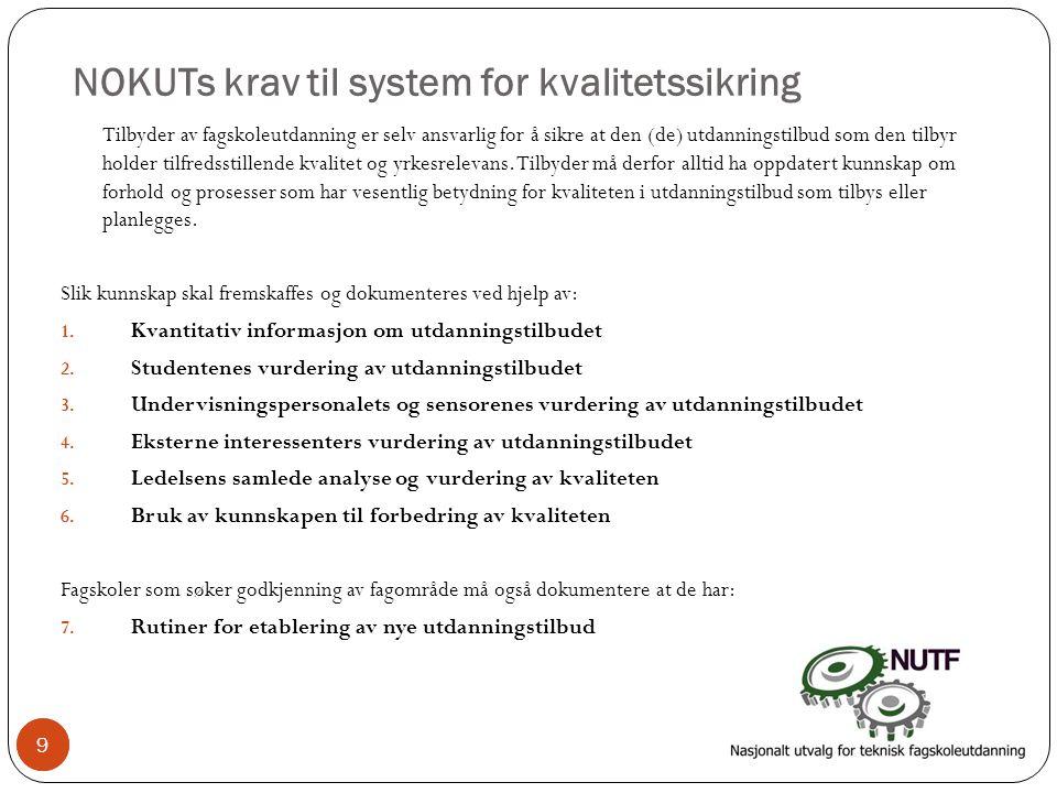 9 9 NOKUTs krav til system for kvalitetssikring Tilbyder av fagskoleutdanning er selv ansvarlig for å sikre at den (de) utdanningstilbud som den tilbyr holder tilfredsstillende kvalitet og yrkesrelevans.