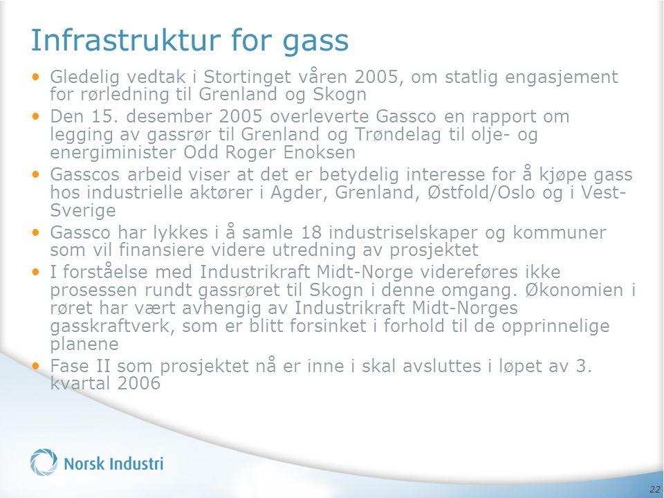 22 Infrastruktur for gass • Gledelig vedtak i Stortinget våren 2005, om statlig engasjement for rørledning til Grenland og Skogn • Den 15. desember 20