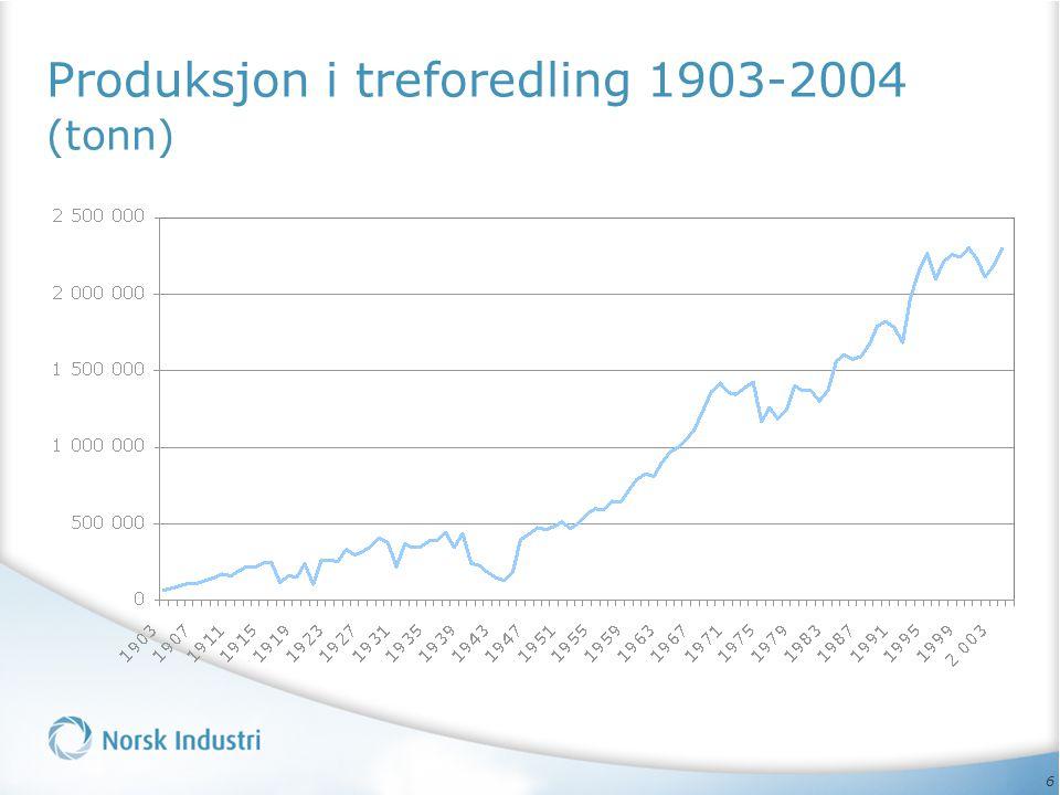 6 Produksjon i treforedling 1903-2004 (tonn)