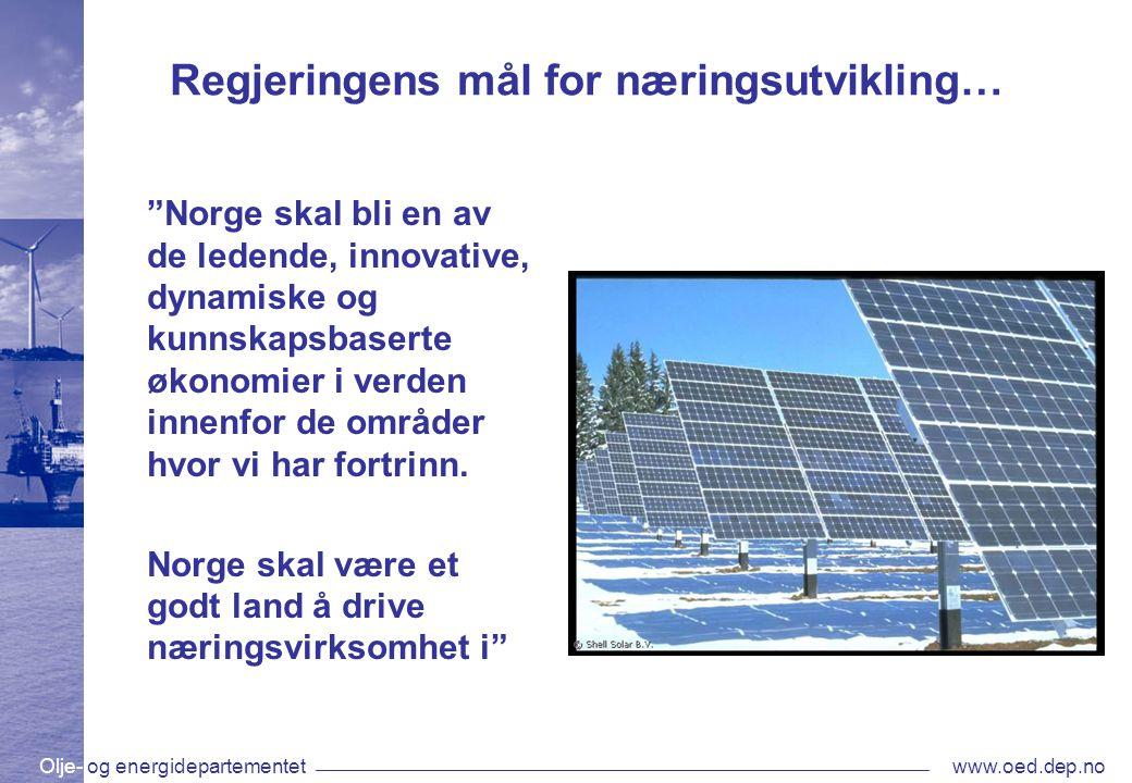 Olje- og energidepartementetwww.oed.dep.no Solceller – ny eksportindustri •Norsk industri er verdensledende på Si råmateriale og PV wafer •Norsk industri og FoU miljøer har bygget opp et høyt nivå i solcelleforskning •Viktige prosjekter –Rimeligere fremstilling av Solcelle Si –Høyere celleeffektivitet –Reduserte produksjonskostnader