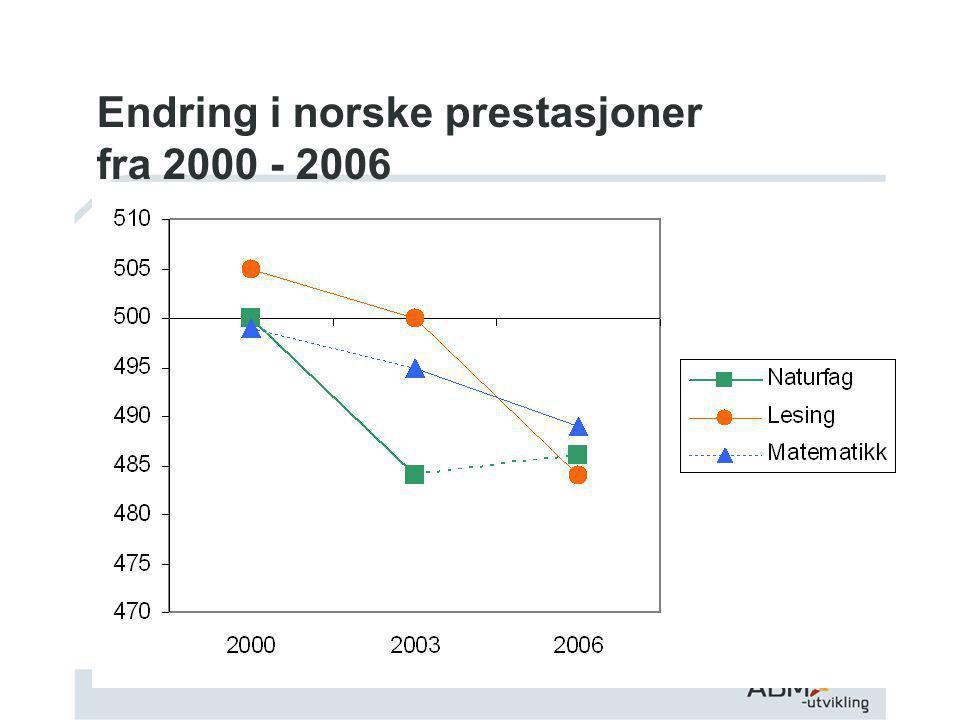 Endring i norske prestasjoner fra 2000 - 2006
