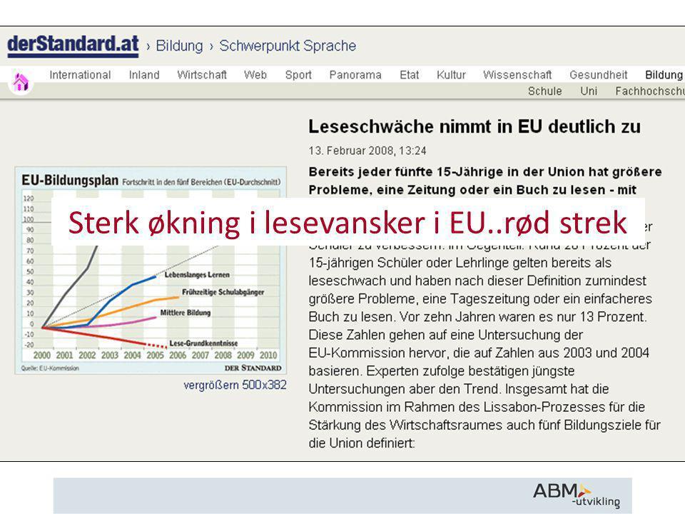 Sterk økning i lesevansker i EU..rød strek
