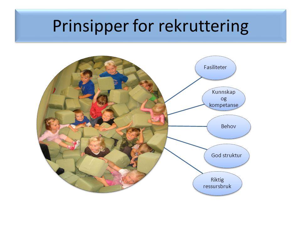 Prinsipper for rekruttering Fasiliteter Kunnskap og kompetanse BehovGod struktur Riktig ressursbruk