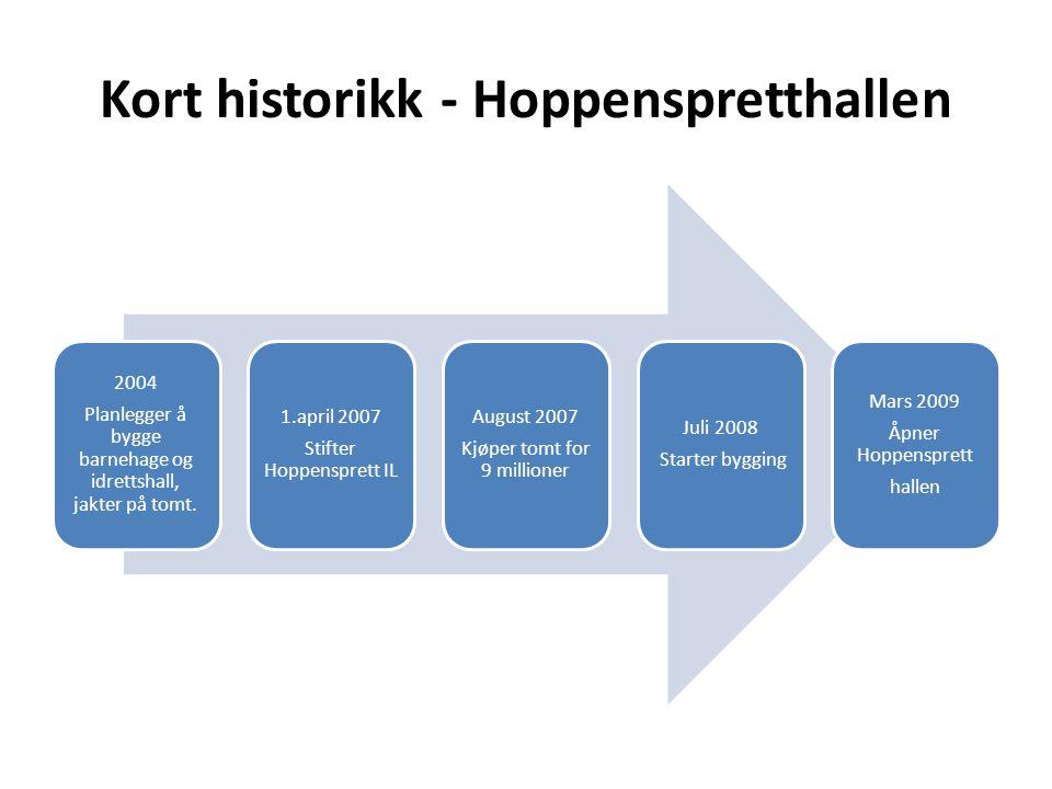 Kort historikk - Hoppenspretthallen 2004 Planlegger å bygge barnehage og idrettshall, jakter på tomt. 1.april 2007 Stifter Hoppensprett IL August 2007