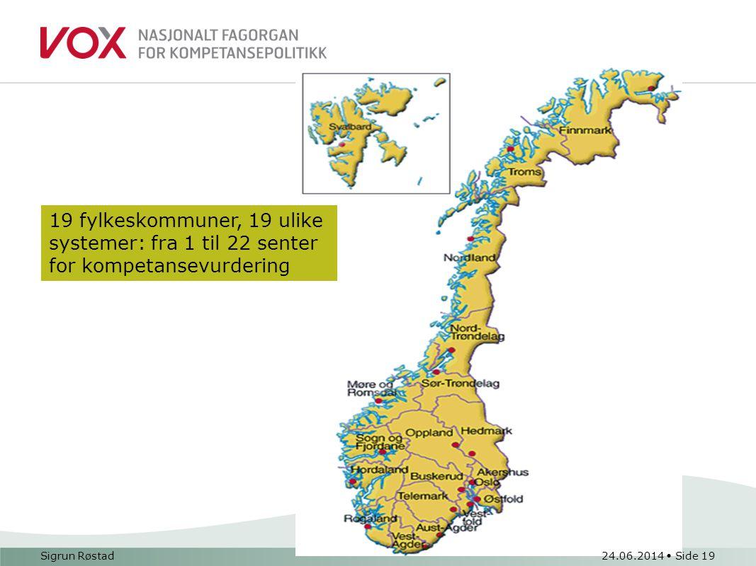 19 fylkeskommuner, 19 ulike systemer: fra 1 til 22 senter for kompetansevurdering 24.06.2014 • Side 19Sigrun Røstad