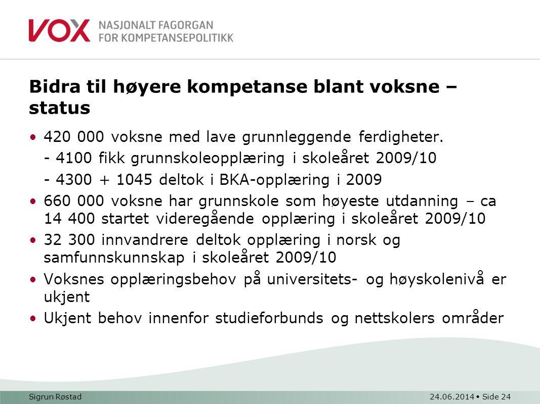Sigrun Røstad24.06.2014 • Side 24 Bidra til høyere kompetanse blant voksne – status •420 000 voksne med lave grunnleggende ferdigheter.