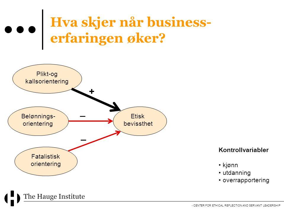 - CENTER FOR ETHICAL REFLECTION AND SERVANT LEADERSHIP Hva skjer når business- erfaringen øker? Plikt-og kallsorientering Belønnings- orientering Fata