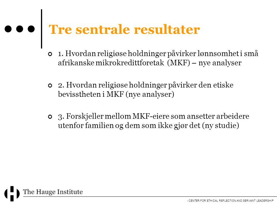- CENTER FOR ETHICAL REFLECTION AND SERVANT LEADERSHIP Tre sentrale resultater 1. Hvordan religiøse holdninger påvirker lønnsomhet i små afrikanske mi