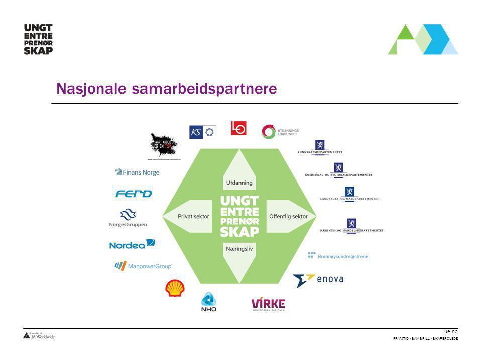 ue.no FRAMTID - SAMSPILL - SKAPERGLEDE Nasjonale samarbeidspartnere