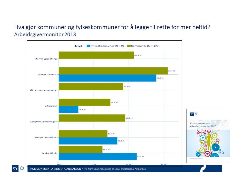 Hva gjør kommuner og fylkeskommuner for å legge til rette for mer heltid? Arbeidsgivermonitor 2013