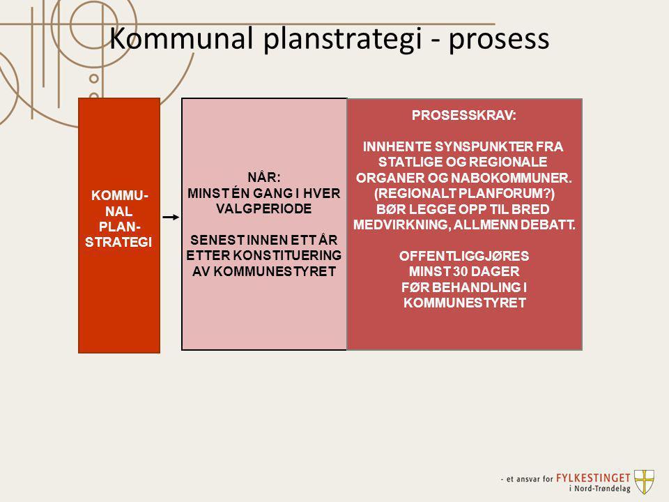 Kommunal planstrategi - prosess KOMMU- NAL PLAN- STRATEGI NÅR: MINST ÉN GANG I HVER VALGPERIODE SENEST INNEN ETT ÅR ETTER KONSTITUERING AV KOMMUNESTYR