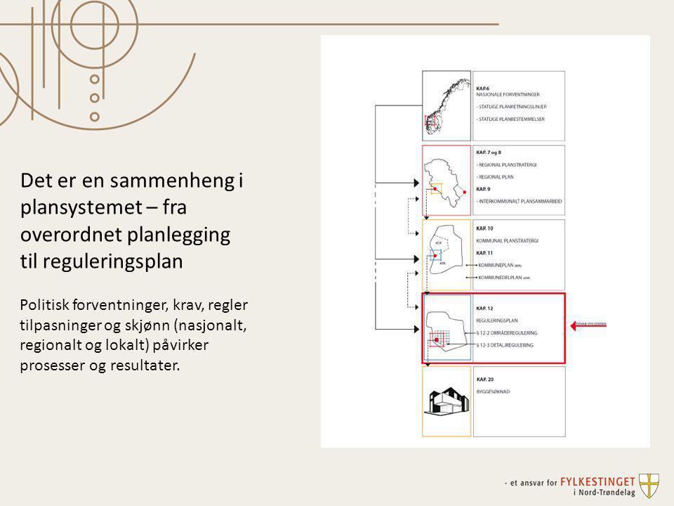 Kommunal planstrategi - prosess KOMMU- NAL PLAN- STRATEGI NÅR: MINST ÉN GANG I HVER VALGPERIODE SENEST INNEN ETT ÅR ETTER KONSTITUERING AV KOMMUNESTYRET PROSESSKRAV: INNHENTE SYNSPUNKTER FRA STATLIGE OG REGIONALE ORGANER OG NABOKOMMUNER.