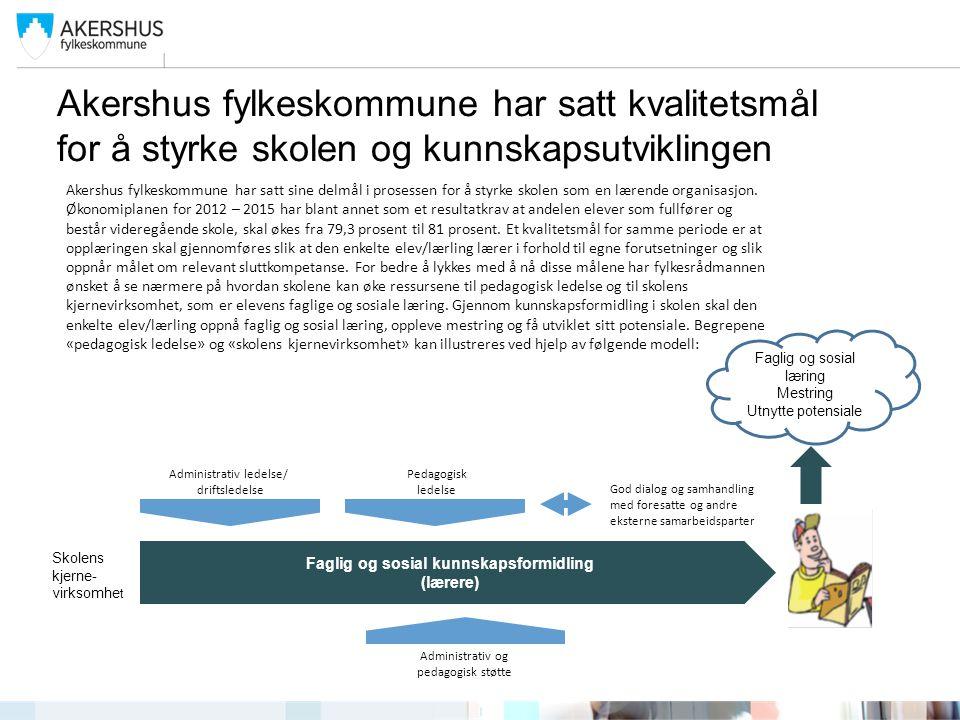 Akershus fylkeskommune har satt kvalitetsmål for å styrke skolen og kunnskapsutviklingen Akershus fylkeskommune har satt sine delmål i prosessen for å
