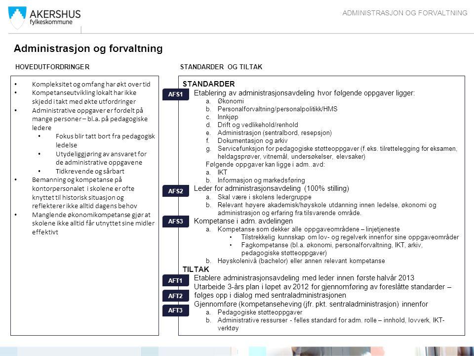 Eksempelmodell for organisering av skole.