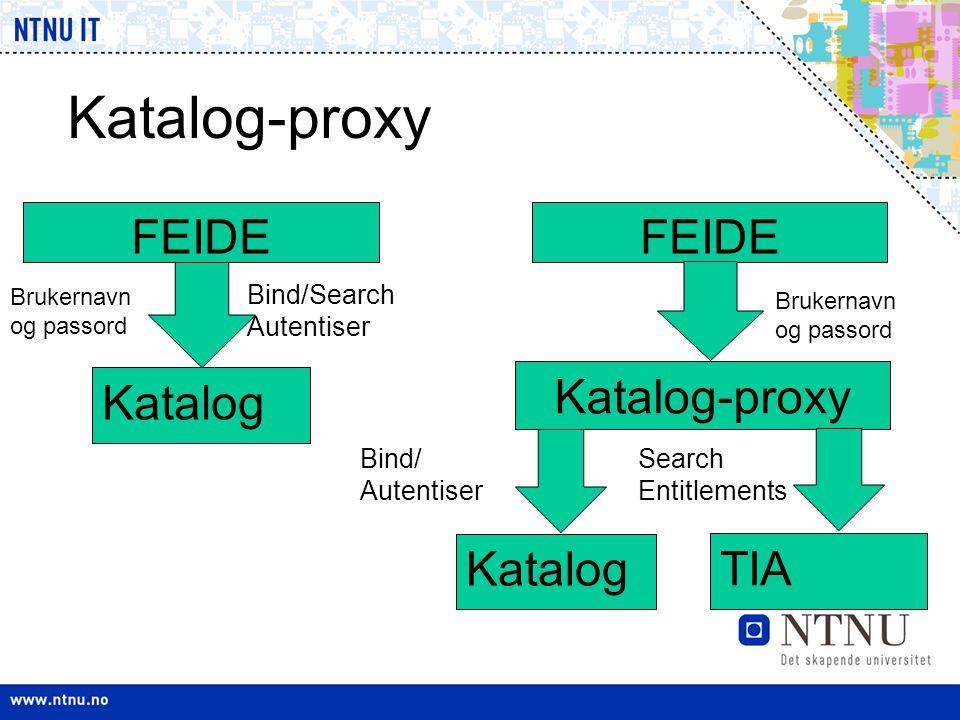 Katalog-proxy FEIDE Katalog-proxy Katalog TIA Brukernavn og passord Bind/ Autentiser Search Entitlements FEIDE Katalog Brukernavn og passord Bind/Sear