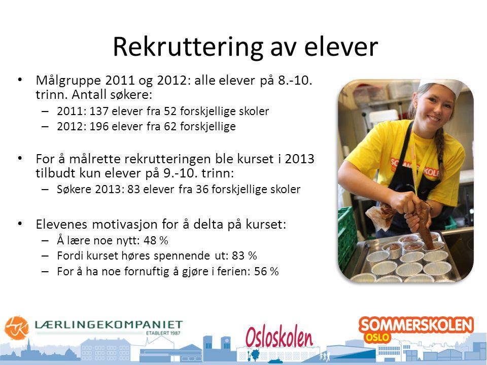 Oslo kommune Utdanningsetaten Rekruttering av elever • Målgruppe 2011 og 2012: alle elever på 8.-10. trinn. Antall søkere: – 2011: 137 elever fra 52 f