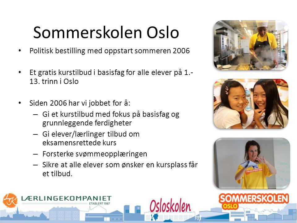 Oslo kommune Utdanningsetaten Sommerskolen Oslo • Politisk bestilling med oppstart sommeren 2006 • Et gratis kurstilbud i basisfag for alle elever på