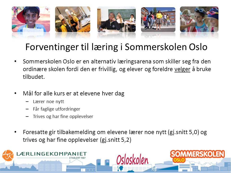 Oslo kommune Utdanningsetaten Forventinger til læring i Sommerskolen Oslo • Sommerskolen Oslo er en alternativ læringsarena som skiller seg fra den ordinære skolen fordi den er frivillig, og elever og foreldre velger å bruke tilbudet.