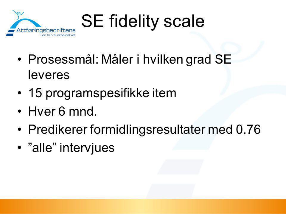 """SE fidelity scale •Prosessmål: Måler i hvilken grad SE leveres •15 programspesifikke item •Hver 6 mnd. •Predikerer formidlingsresultater med 0.76 •""""al"""