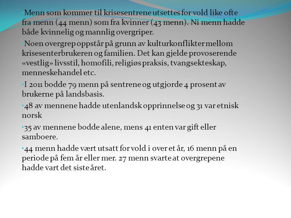 • Menn som kommer til krisesentrene utsettes for vold like ofte fra menn (44 menn) som fra kvinner (43 menn). Ni menn hadde både kvinnelig og mannlig