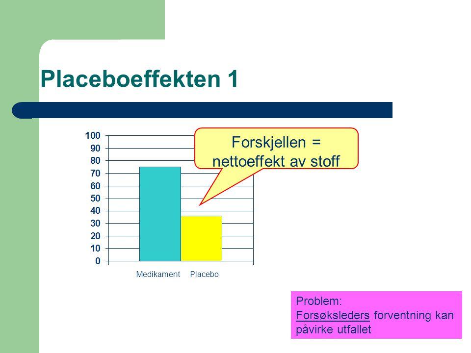 Placeboeffekten 1 Problem: Forsøksleders forventning kan påvirke utfallet Medikament Placebo Forskjellen = nettoeffekt av stoff