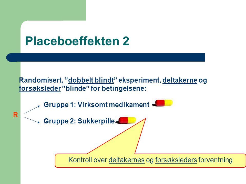 """Placeboeffekten 2 Randomisert, """"dobbelt blindt"""" eksperiment, deltakerne og forsøksleder """"blinde"""" for betingelsene: Gruppe 1: Virksomt medikament Grupp"""