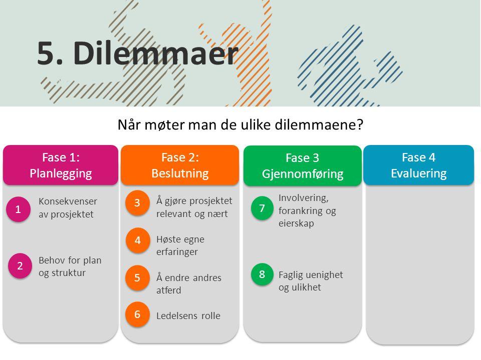 Konsekvenser av prosjektet Behov for plan og struktur 5. Dilemmaer Fase 1: Planlegging Fase 1: Planlegging Fase 2: Beslutning Fase 2: Beslutning Fase