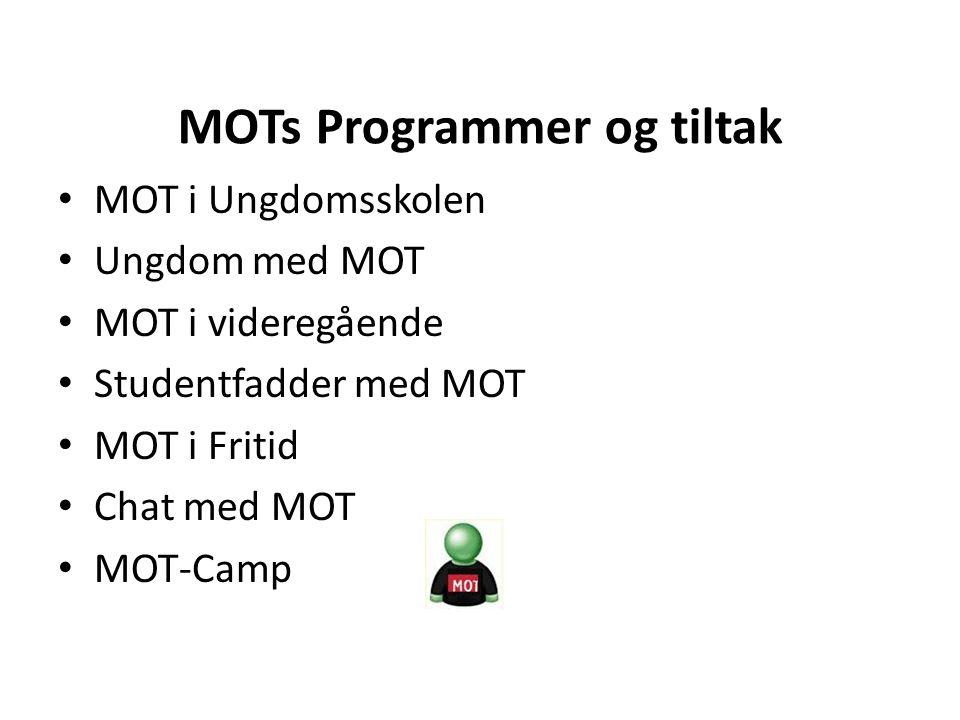 MOTs Programmer og tiltak • MOT i Ungdomsskolen • Ungdom med MOT • MOT i videregående • Studentfadder med MOT • MOT i Fritid • Chat med MOT • MOT-Camp