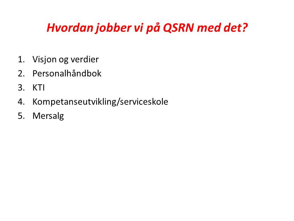 Hvordan jobber vi på QSRN med det.