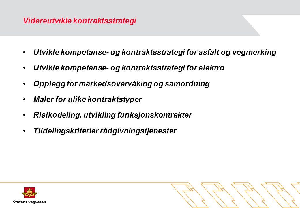 Videreutvikle kontraktsstrategi •Utvikle kompetanse- og kontraktsstrategi for asfalt og vegmerking •Utvikle kompetanse- og kontraktsstrategi for elektro •Opplegg for markedsovervåking og samordning •Maler for ulike kontraktstyper •Risikodeling, utvikling funksjonskontrakter •Tildelingskriterier rådgivningstjenester