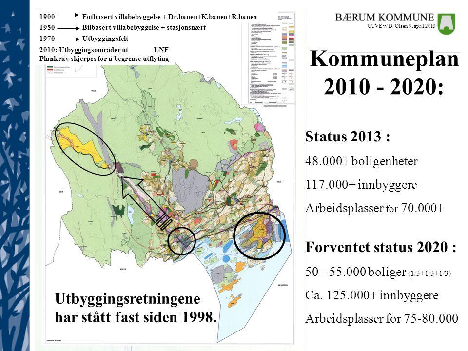 K k Kommuneplan 2010 - 2020: Status 2013 : 48.000+ boligenheter 117.000+ innbyggere Arbeidsplasser for 70.000+ Forventet status 2020 : 50 - 55.000 bol