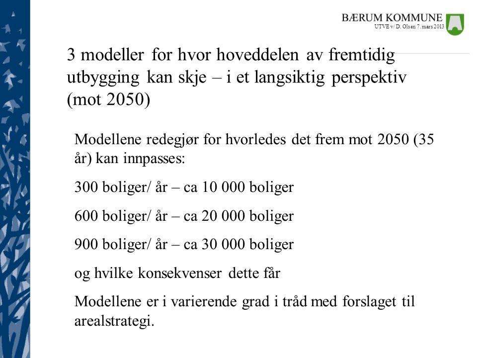 UTVE v/ D. Olsen 7. mars 2013 3 modeller for hvor hoveddelen av fremtidig utbygging kan skje – i et langsiktig perspektiv (mot 2050) Modellene redegjø