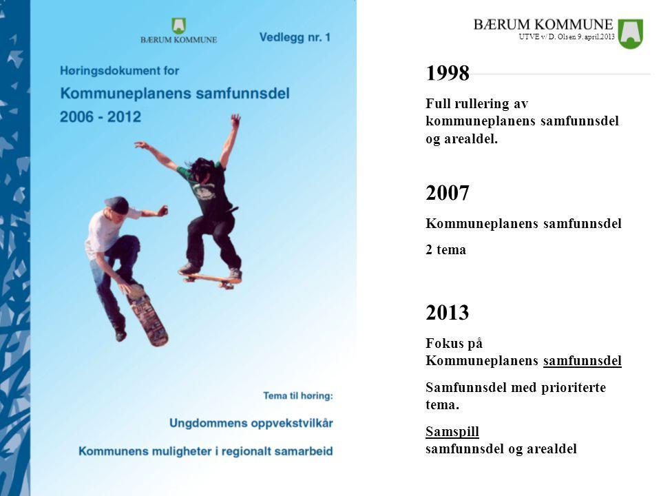 2007 Kommuneplanens samfunnsdel 2 tema 1998 Full rullering av kommuneplanens samfunnsdel og arealdel. 2013 Fokus på Kommuneplanens samfunnsdel Samfunn