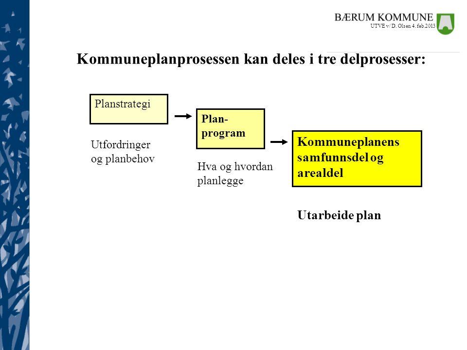 Plan- program Hva og hvordan planlegge Kommuneplanprosessen kan deles i tre delprosesser: Kommuneplanens samfunnsdel og arealdel Utarbeide plan Planst