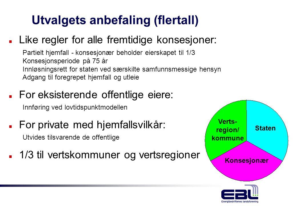 Utvalgets anbefaling (flertall) n Like regler for alle fremtidige konsesjoner: Partielt hjemfall - konsesjonær beholder eierskapet til 1/3 Konsesjonsp