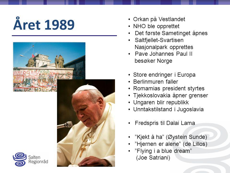 Året 1989 • Orkan på Vestlandet • NHO ble opprettet • Det første Sametinget åpnes • Saltfjellet-Svartisen Nasjonalpark opprettes • Pave Johannes Paul II besøker Norge • Store endringer i Europa • Berlinmuren faller • Romamias president styrtes • Tjekkoslovakia åpner grenser • Ungaren blir republikk • Unntakstilstand i Jugoslavia • Fredspris til Dalai Lama • Kjekt å ha (Øystein Sunde) • Hjernen er alene (de Lillos) • Flying i a blue dream (Joe Satriani)