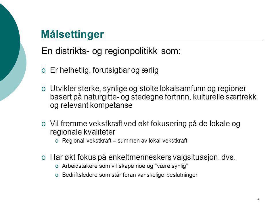 4 En distrikts- og regionpolitikk som: oEr helhetlig, forutsigbar og ærlig oUtvikler sterke, synlige og stolte lokalsamfunn og regioner basert på natu