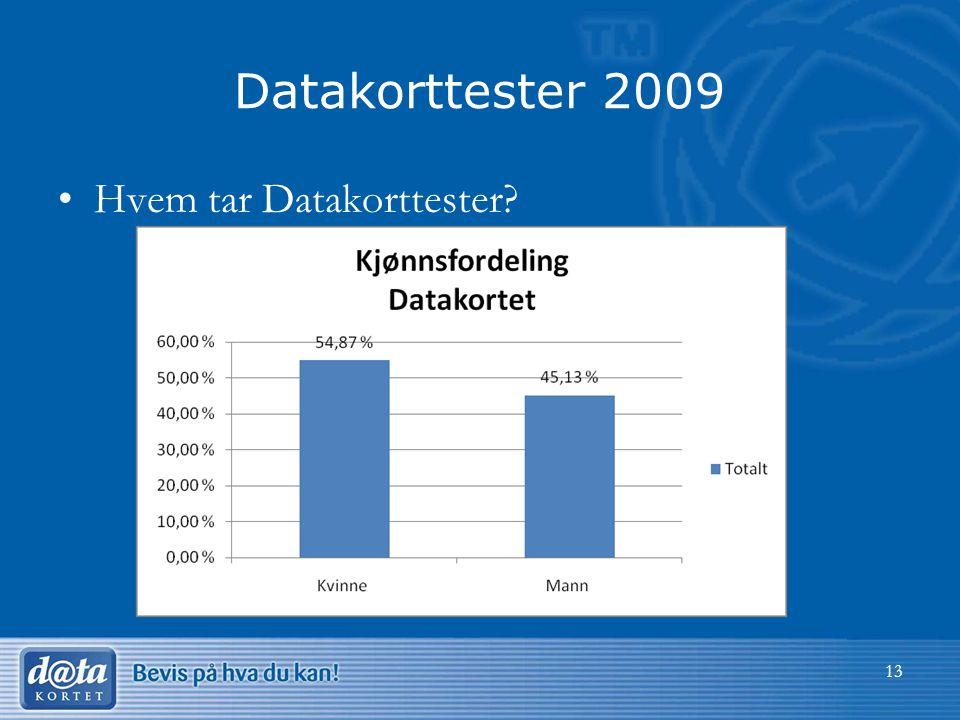 Datakorttester 2009 •Hvem tar Datakorttester? 13