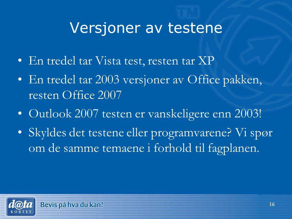 Versjoner av testene •En tredel tar Vista test, resten tar XP •En tredel tar 2003 versjoner av Office pakken, resten Office 2007 •Outlook 2007 testen er vanskeligere enn 2003.