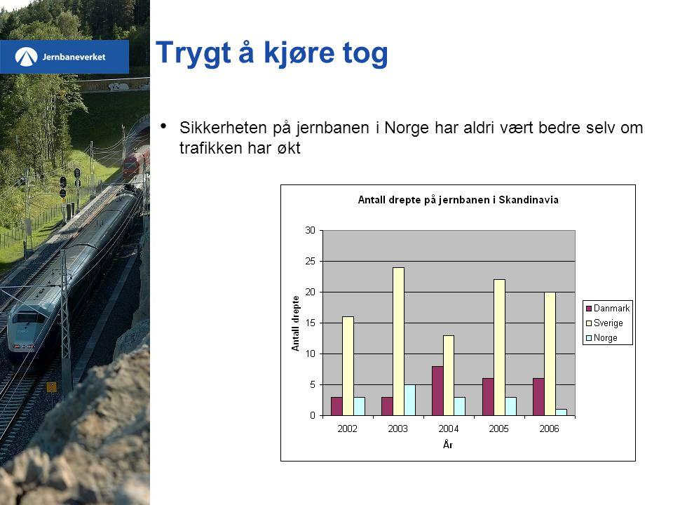 Trygt å kjøre tog • Sikkerheten på jernbanen i Norge har aldri vært bedre selv om trafikken har økt