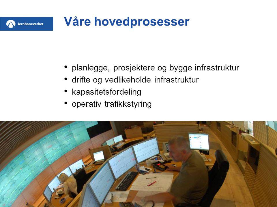 Våre hovedprosesser • planlegge, prosjektere og bygge infrastruktur • drifte og vedlikeholde infrastruktur • kapasitetsfordeling • operativ trafikkstyring