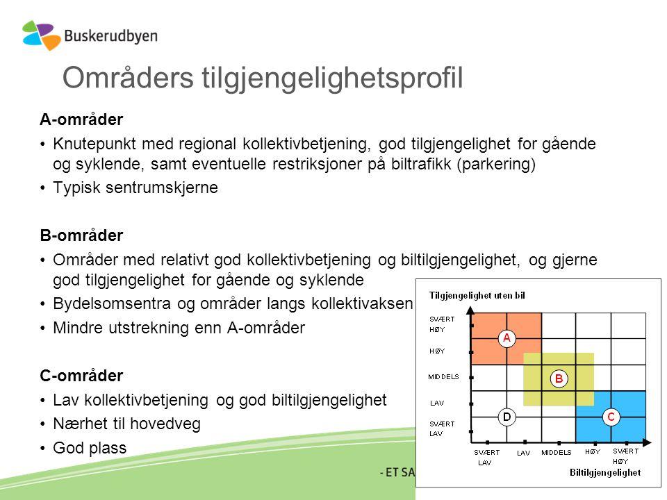 Områders tilgjengelighetsprofil A-områder •Knutepunkt med regional kollektivbetjening, god tilgjengelighet for gående og syklende, samt eventuelle res