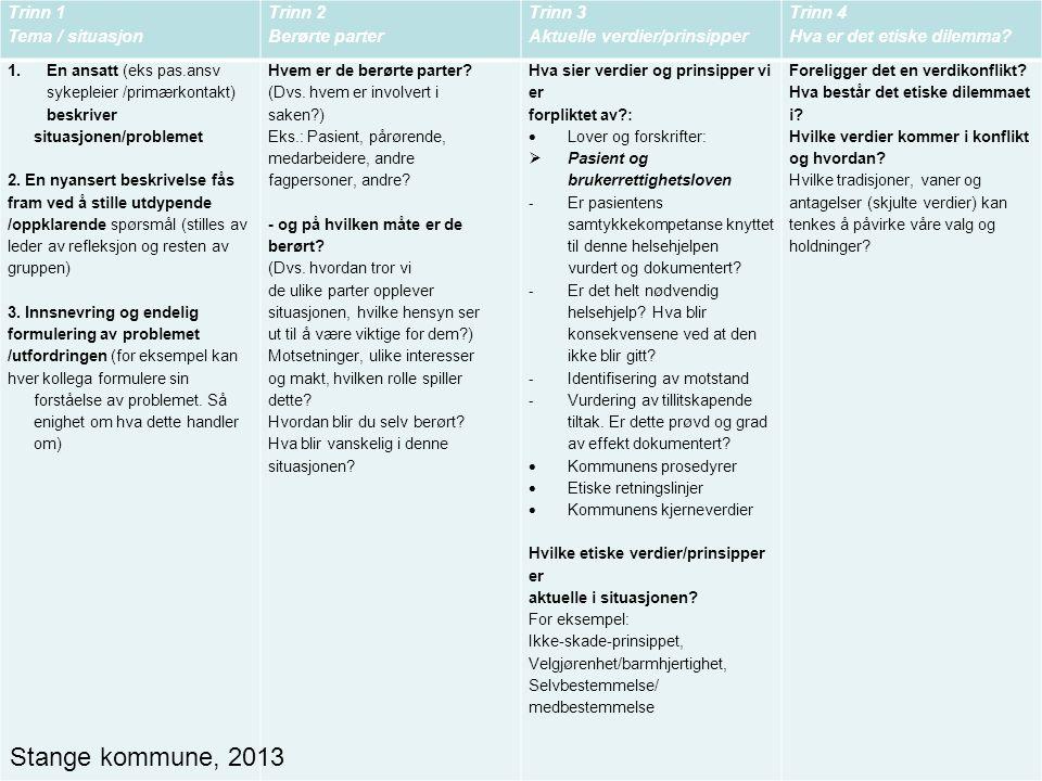 Trinn 5 Handlingsalternativer Trinn 6 Konsekvenser Trinn 7 Hva bør gjøres og hvorfor.