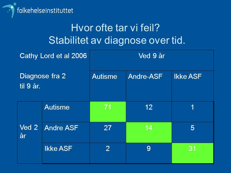Cathy Lord et al 2006 Diagnose fra 2 til 9 år. Ved 9 år AutismeAndre-ASFIkke ASF Ved 2 år Autisme71121 Andre ASF27145 Ikke ASF2931