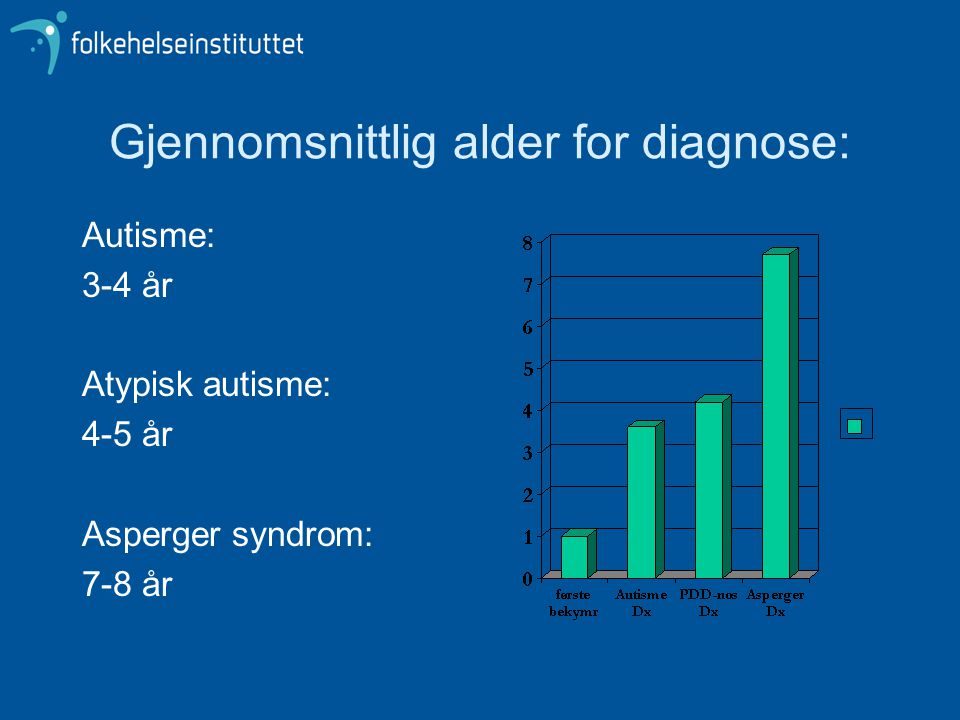 Gjennomsnittlig alder for diagnose: Autisme: 3-4 år Atypisk autisme: 4-5 år Asperger syndrom: 7-8 år