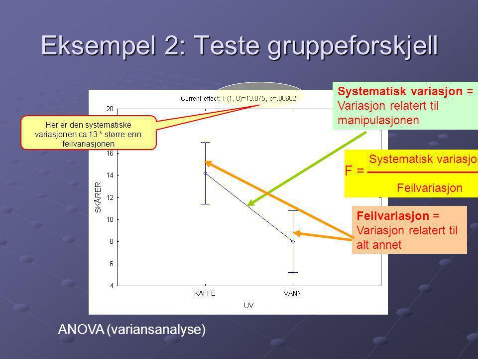 Eksempel 2: Teste gruppeforskjell Systematisk variasjon Feilvariasjon Systematisk variasjon = Variasjon relatert til manipulasjonen Feilvariasjon = Va