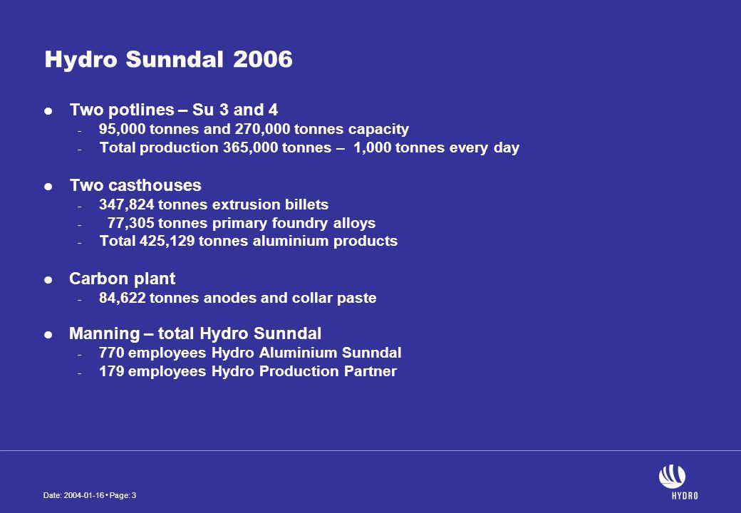 Date: 2004-01-16 • Page: 34 ALKOHOL OG ANDRE RUSMIDLER  Vårt totale HMS-arbeid inkluderer altså arbeid knyttet til rusmisbruk.