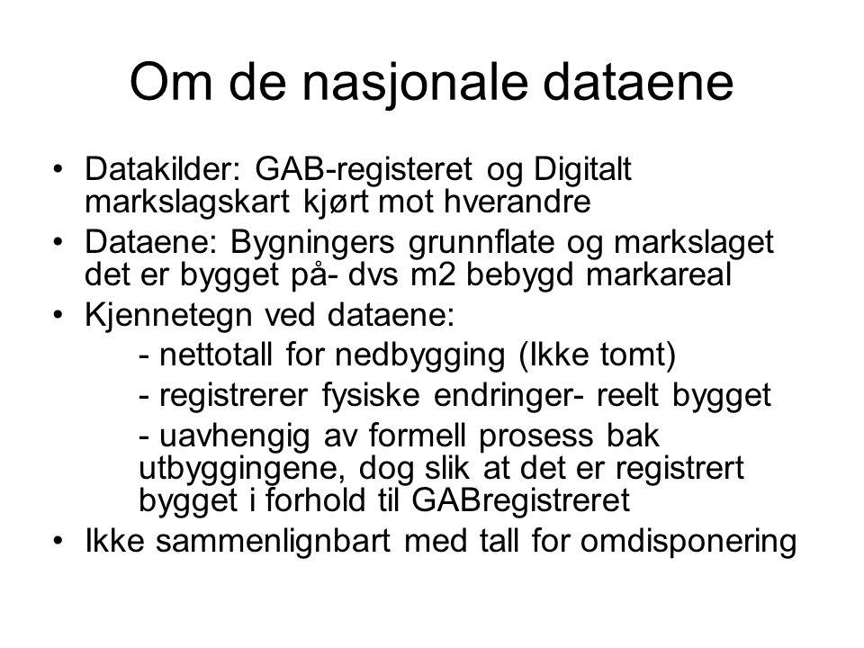 Om de nasjonale dataene •Datakilder: GAB-registeret og Digitalt markslagskart kjørt mot hverandre •Dataene: Bygningers grunnflate og markslaget det er