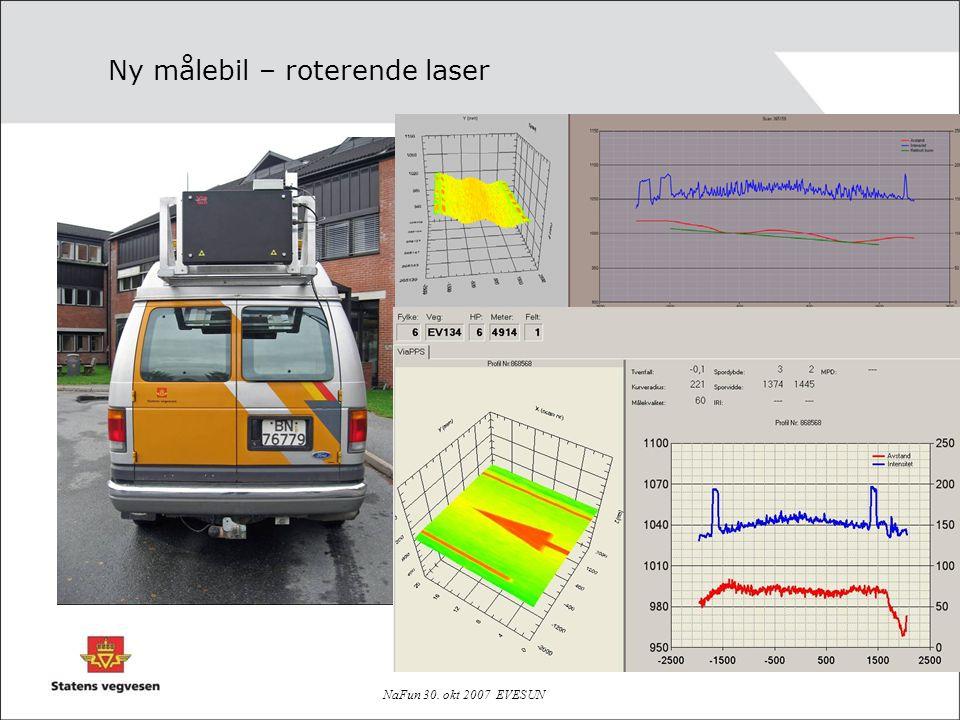 NaFun 30. okt 2007 EVESUN Ny målebil – roterende laser
