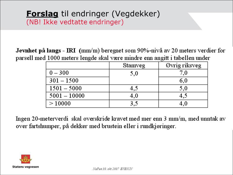 NaFun 30. okt 2007 EVESUN Forslag til endringer (Vegdekker) (NB! Ikke vedtatte endringer)